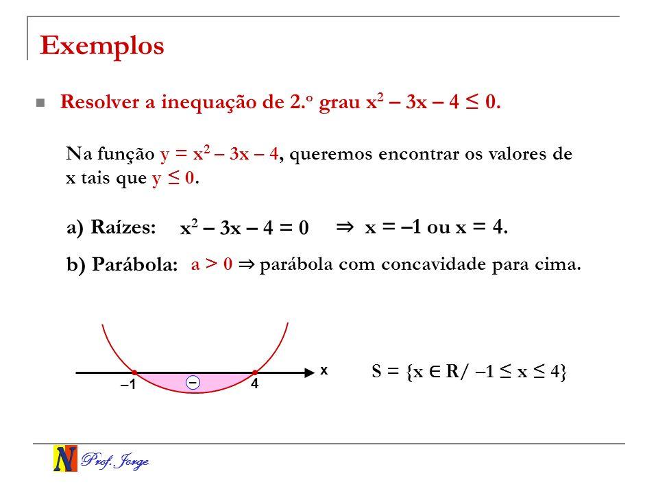 Prof. Jorge Exemplos Resolver a inequação de 2. o grau x 2 – 3x – 4 0. Na função y = x 2 – 3x – 4, queremos encontrar os valores de x tais que y 0. a)