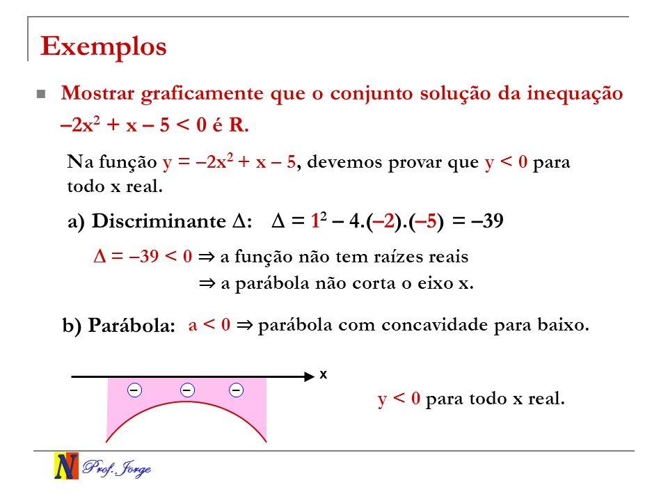 Prof. Jorge Exemplos Mostrar graficamente que o conjunto solução da inequação –2x 2 + x – 5 < 0 é R. a) Discriminante : = 1 2 – 4.(–2).(–5) = –39 b) P