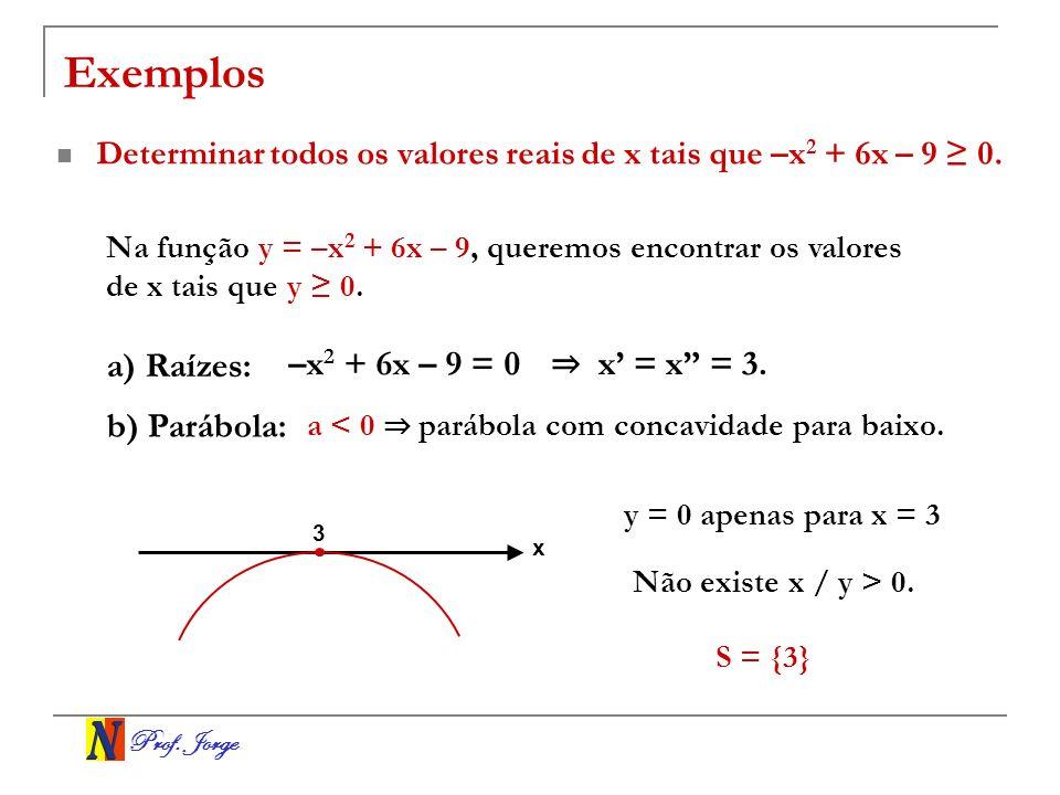 Prof. Jorge Exemplos Determinar todos os valores reais de x tais que –x 2 + 6x – 9 0. Na função y = –x 2 + 6x – 9, queremos encontrar os valores de x