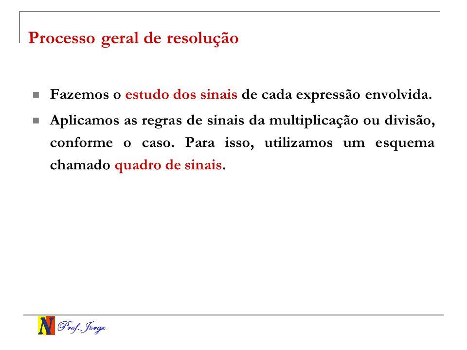 Prof. Jorge Processo geral de resolução Fazemos o estudo dos sinais de cada expressão envolvida. Aplicamos as regras de sinais da multiplicação ou div