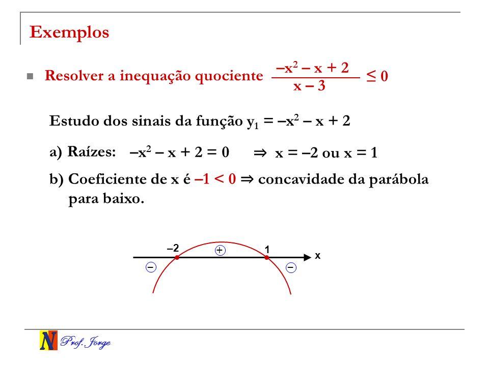 Prof. Jorge Exemplos Resolver a inequação quociente Estudo dos sinais da função y 1 = –x 2 – x + 2 a) Raízes: –x 2 – x + 2 = 0 x = –2 ou x = 1 b) Coef