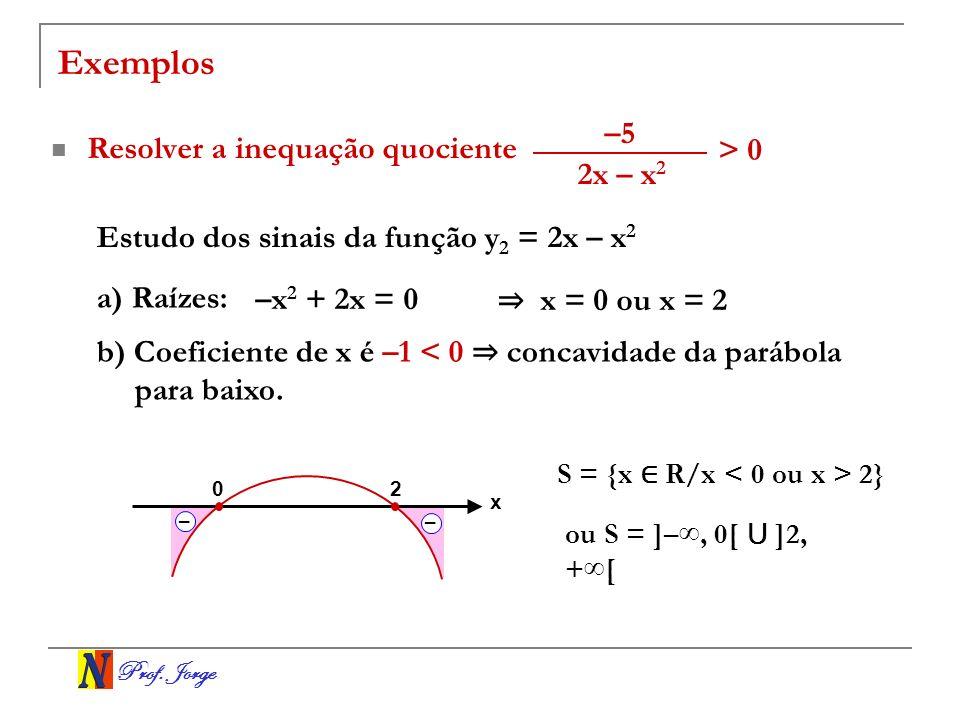 Prof. Jorge Exemplos Resolver a inequação quociente Estudo dos sinais da função y 2 = 2x – x 2 a) Raízes: –x 2 + 2x = 0 x = 0 ou x = 2 b) Coeficiente