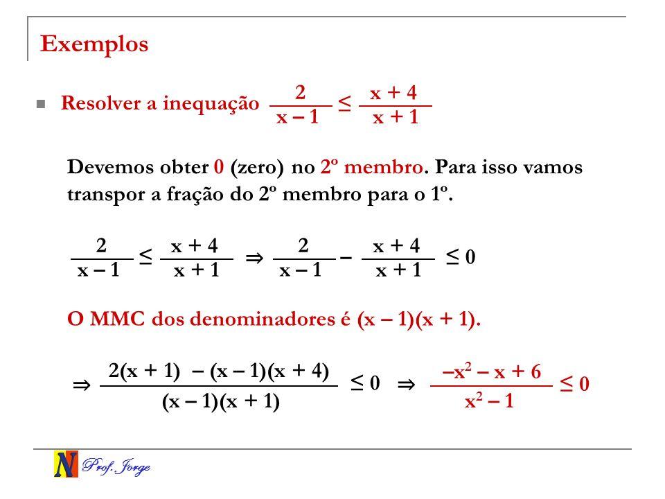 Prof. Jorge Exemplos Resolver a inequação Devemos obter 0 (zero) no 2º membro. Para isso vamos transpor a fração do 2º membro para o 1º. x – 1 2 x + 1