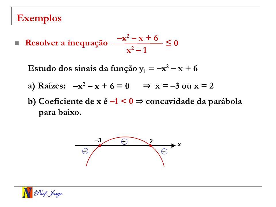 Prof. Jorge Exemplos Resolver a inequação Estudo dos sinais da função y 1 = –x 2 – x + 6 a) Raízes: –x 2 – x + 6 = 0 x = –3 ou x = 2 b) Coeficiente de