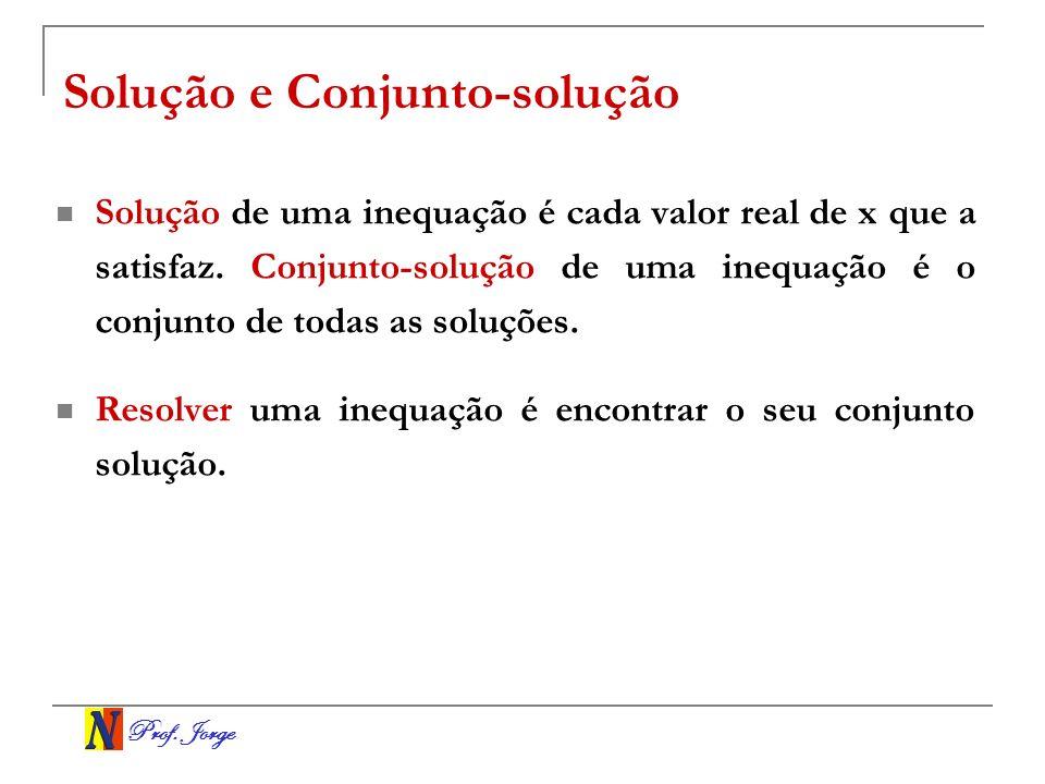 Prof.Jorge Exemplos Determinar todos os valores reais de x tais que –x 2 + 6x – 9 0.