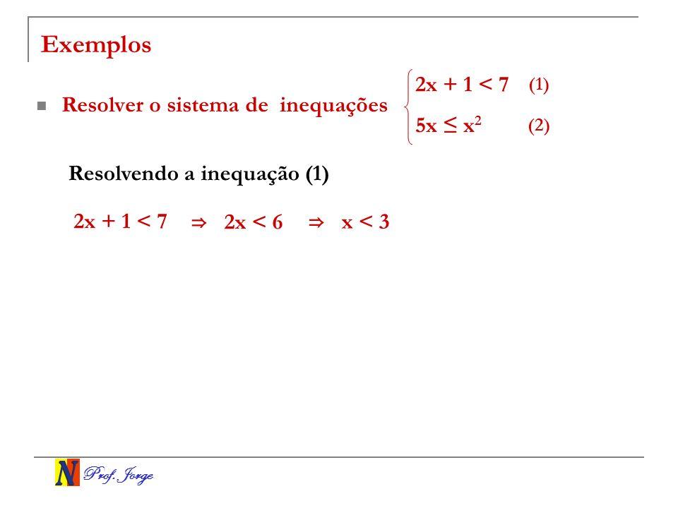Prof. Jorge Exemplos Resolver o sistema de inequações 2x + 1 < 7 5x x 2 Resolvendo a inequação (1) (1) (2) 2x + 1 < 7 2x < 6 x < 3