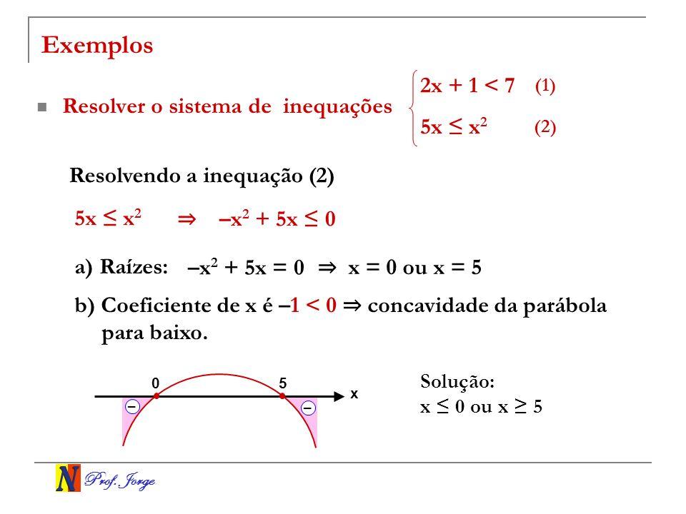 Prof. Jorge Exemplos Resolver o sistema de inequações 2x + 1 < 7 5x x 2 Resolvendo a inequação (2) (1) (2) 5x x 2 –x 2 + 5x 0 a) Raízes: –x 2 + 5x = 0