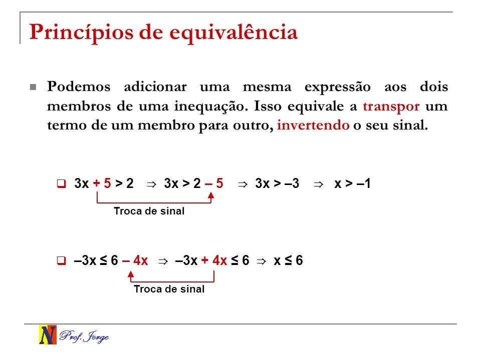 Prof. Jorge Princípios de equivalência Podemos adicionar uma mesma expressão aos dois membros de uma inequação. Isso equivale a transpor um termo de u