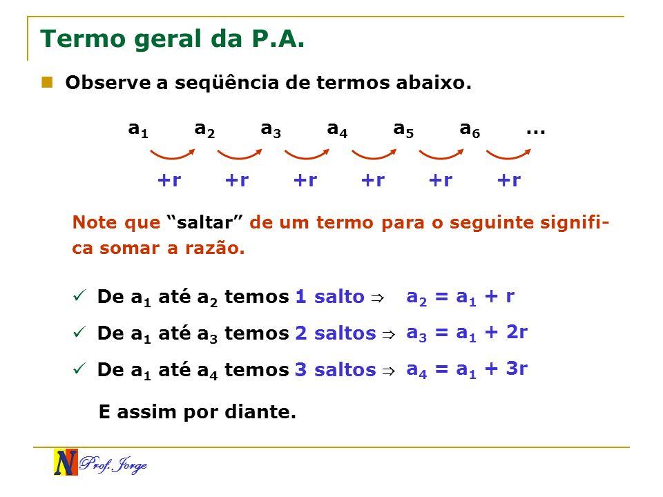 Prof. Jorge Termo geral da P.A. Observe a seqüência de termos abaixo. a 1 a 2 a 3 a 4 a 5 a 6... +r+r+r+r+r+r Note que saltar de um termo para o segui