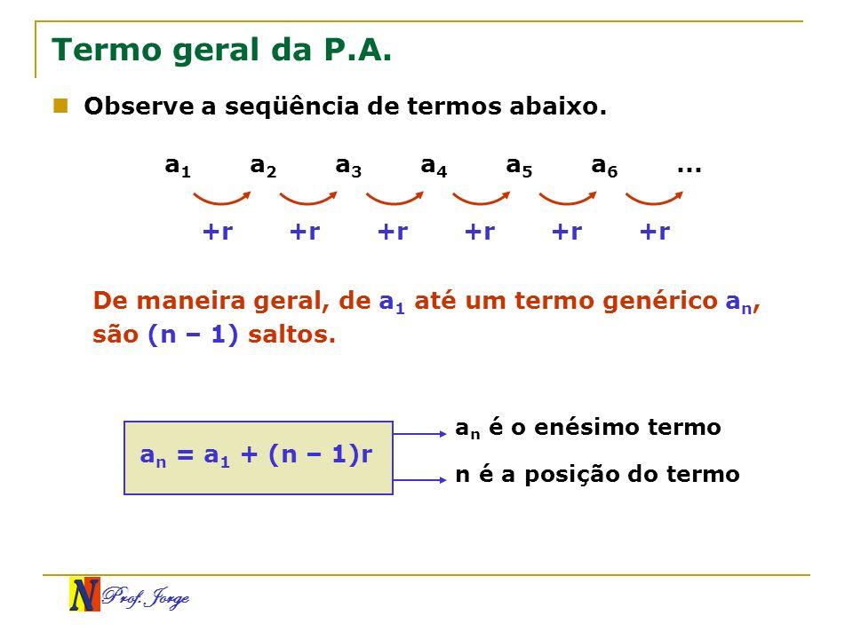 Prof. Jorge Termo geral da P.A. Observe a seqüência de termos abaixo. a 1 a 2 a 3 a 4 a 5 a 6... +r De maneira geral, de a 1 até um termo genérico a n
