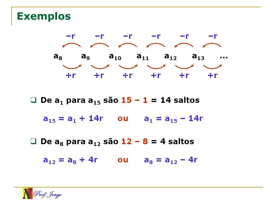 Prof. Jorge –r Exemplos a 8 a 9 a 10 a 11 a 12 a 13... +r De a 1 para a 15 são 15 – 1 = 14 saltos a 15 = a 1 + 14rou a 1 = a 15 – 14r De a 8 para a 12