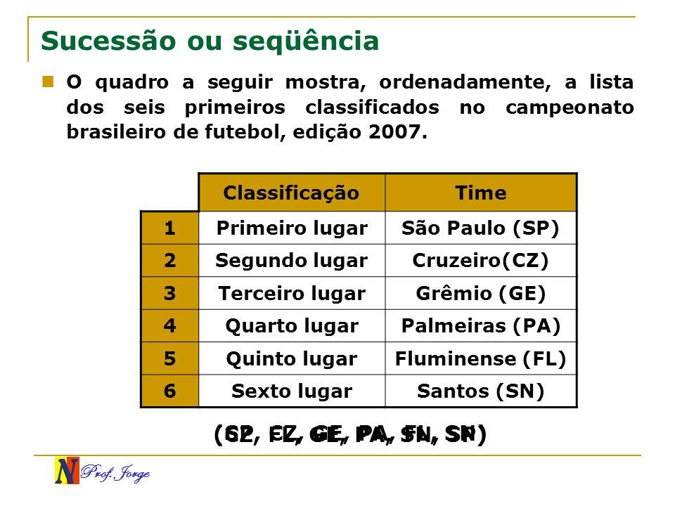 Prof. Jorge Sucessão ou seqüência O quadro a seguir mostra, ordenadamente, a lista dos seis primeiros classificados no campeonato brasileiro de futebo