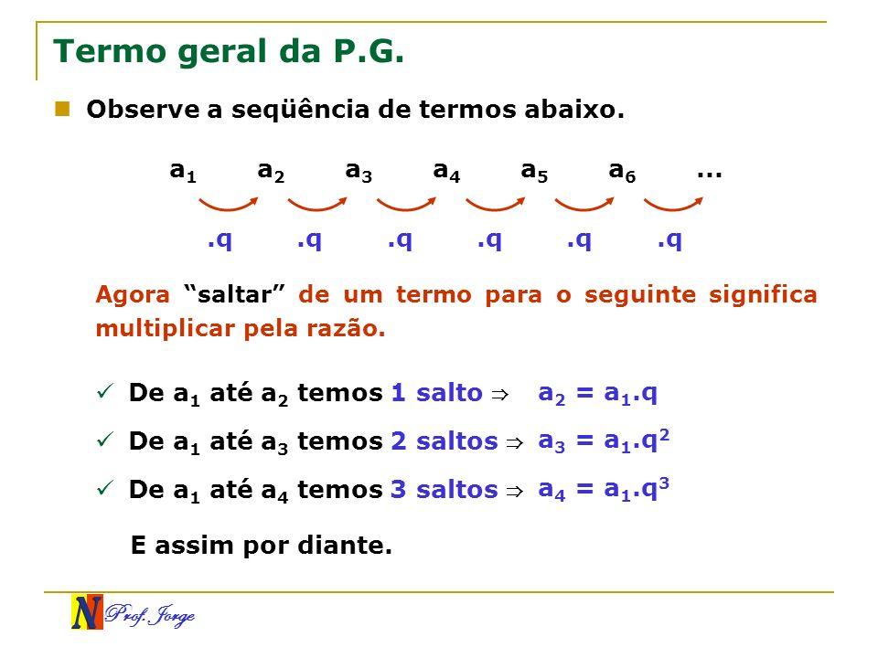 Prof. Jorge Termo geral da P.G. Observe a seqüência de termos abaixo. a 1 a 2 a 3 a 4 a 5 a 6....q.q.q.q.q.q Agora saltar de um termo para o seguinte