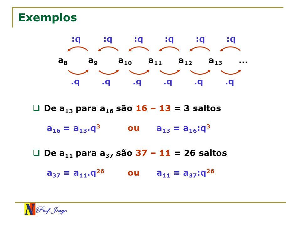 Prof. Jorge :q Exemplos a 8 a 9 a 10 a 11 a 12 a 13....q De a 13 para a 16 são 16 – 13 = 3 saltos a 16 = a 13.q 3 ou a 13 = a 16 :q 3 De a 11 para a 3