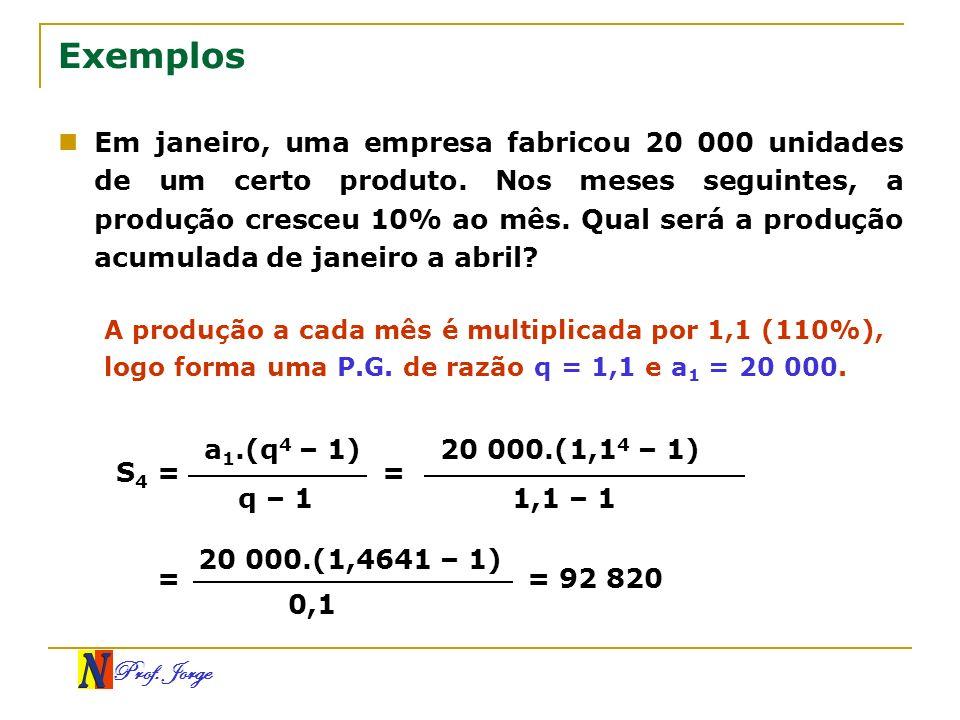 Prof. Jorge Exemplos Em janeiro, uma empresa fabricou 20 000 unidades de um certo produto. Nos meses seguintes, a produção cresceu 10% ao mês. Qual se