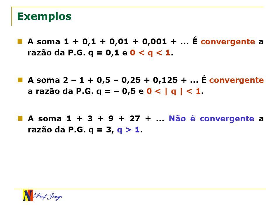 Prof. Jorge Exemplos A soma 1 + 0,1 + 0,01 + 0,001 +... É convergente a razão da P.G. q = 0,1 e 0 < q < 1. A soma 2 – 1 + 0,5 – 0,25 + 0,125 +... É co