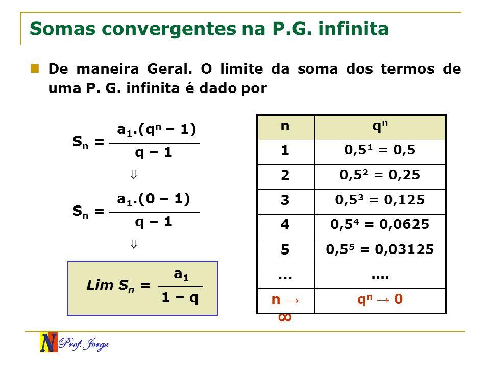 Prof. Jorge Somas convergentes na P.G. infinita De maneira Geral. O limite da soma dos termos de uma P. G. infinita é dado por S n = q – 1 a 1.(q n –