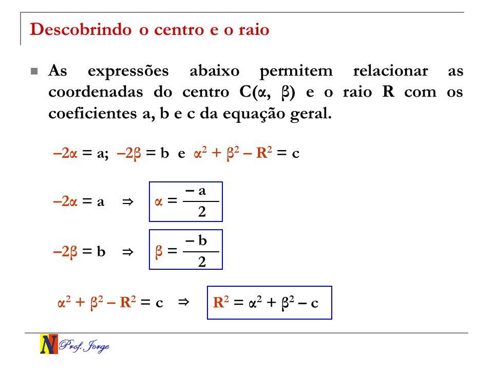 Prof. Jorge Descobrindo o centro e o raio –2α = a; –2β = b e α 2 + β 2 – R 2 = c As expressões abaixo permitem relacionar as coordenadas do centro C(α