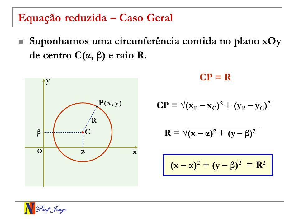 Prof. Jorge Equação reduzida – Caso Geral Suponhamos uma circunferência contida no plano xOy de centro C(α, β) e raio R. x y O R C P(x, y) α β CP = R