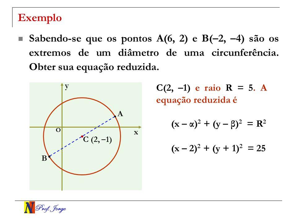 Prof. Jorge Exemplo Sabendo-se que os pontos A(6, 2) e B(–2, –4) são os extremos de um diâmetro de uma circunferência. Obter sua equação reduzida. x y