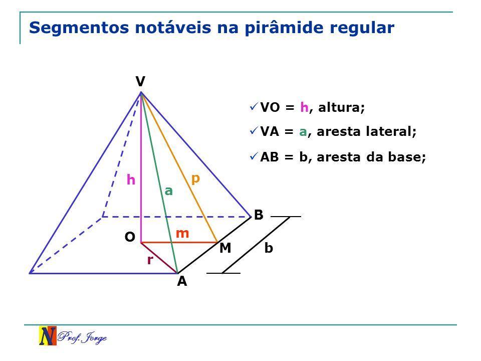 Prof. Jorge Segmentos notáveis na pirâmide regular VO = h, altura; V B A M O a h m r p b VA = a, aresta lateral; AB = b, aresta da base;