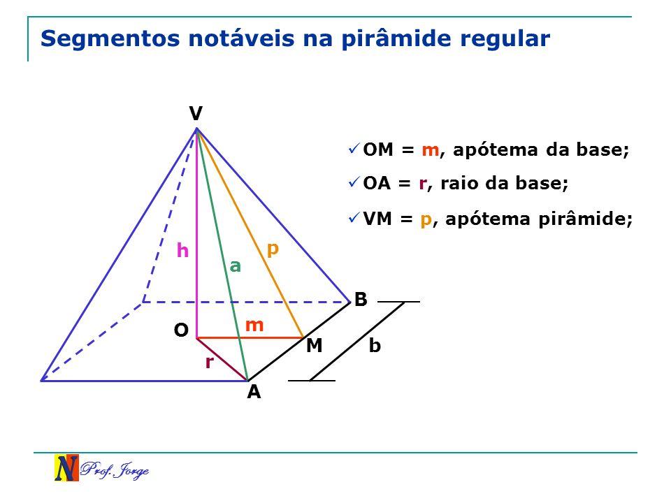 Prof. Jorge Segmentos notáveis na pirâmide regular OM = m, apótema da base; V B A M O a h m r p b OA = r, raio da base; VM = p, apótema pirâmide;