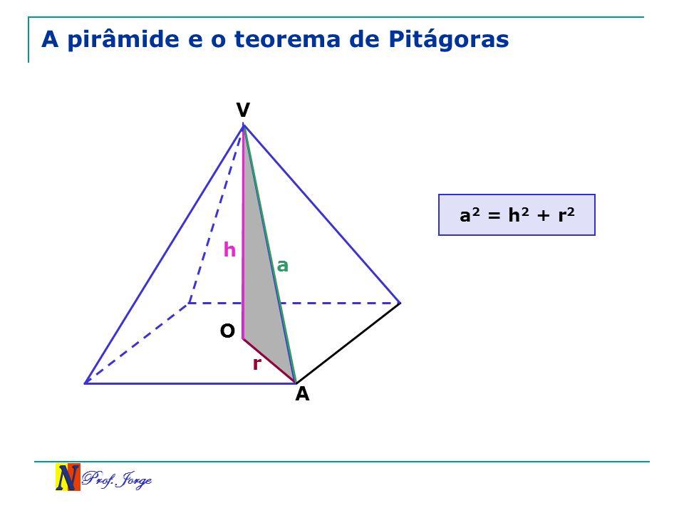 Prof. Jorge A pirâmide e o teorema de Pitágoras V A O a h r a 2 = h 2 + r 2
