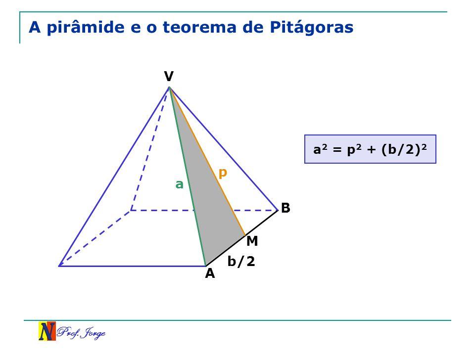 Prof. Jorge A pirâmide e o teorema de Pitágoras a 2 = p 2 + (b/2) 2 V B A M a p b/2