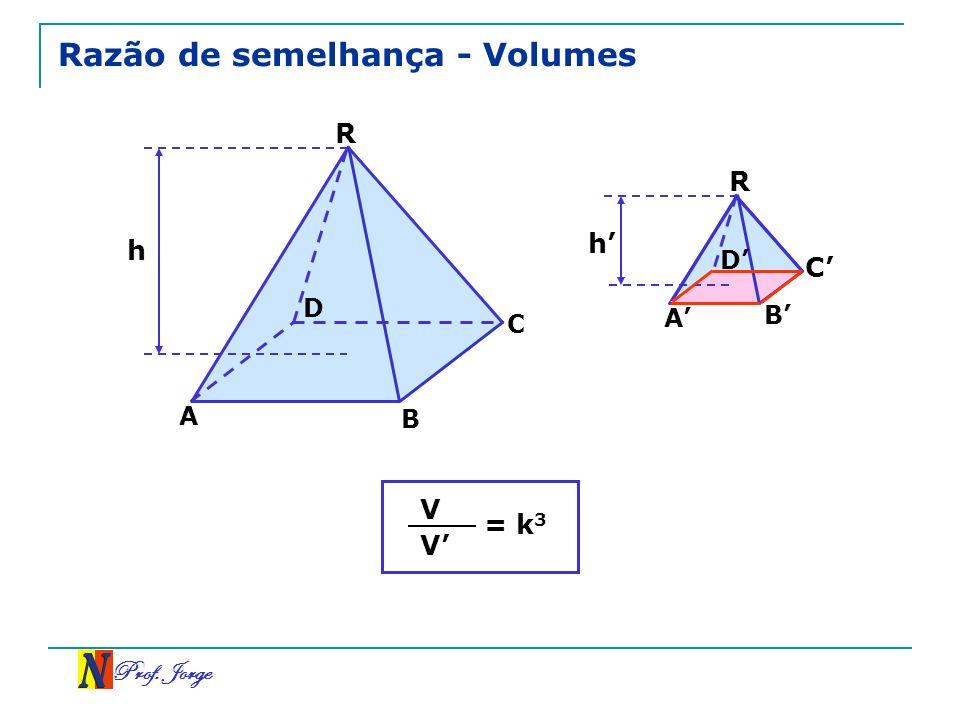 Prof. Jorge Razão de semelhança - Volumes R C A h D R A B C D h B = k 3 V V