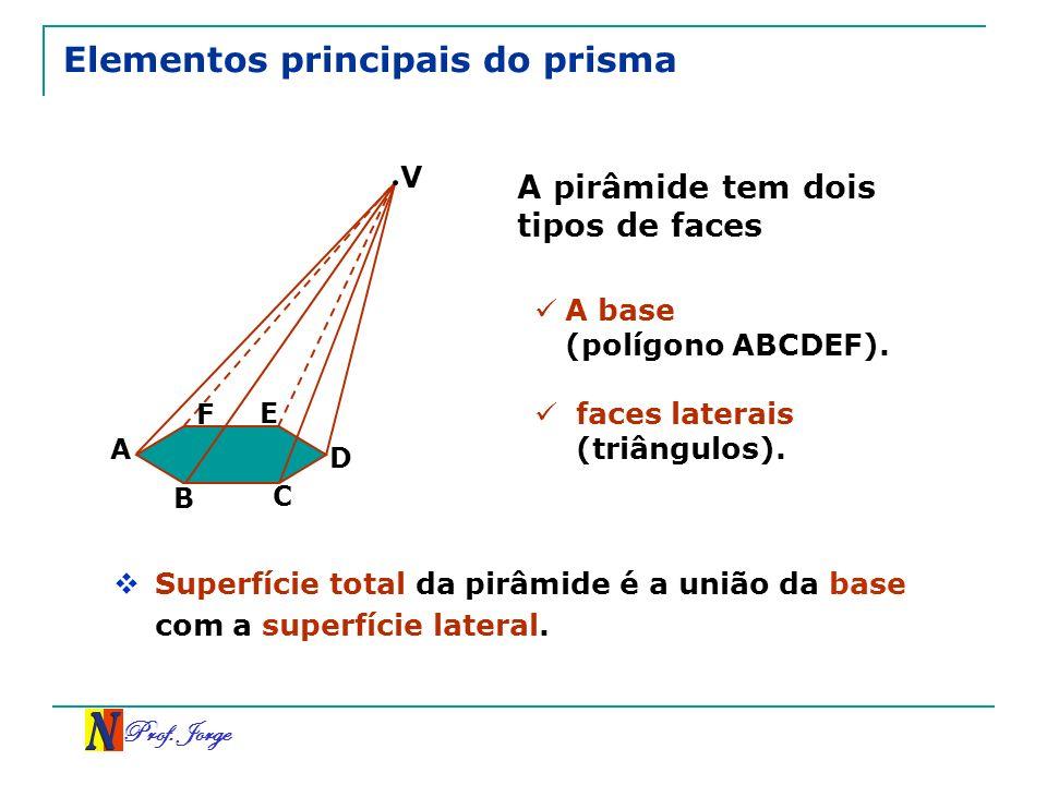 Prof. Jorge Elementos principais do prisma A pirâmide tem dois tipos de faces A base (polígono ABCDEF). faces laterais (triângulos). Superfície total