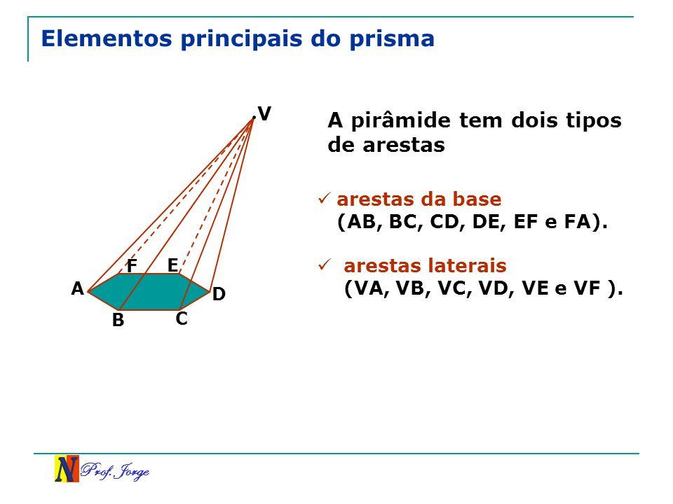 Prof. Jorge Elementos principais do prisma A pirâmide tem dois tipos de arestas arestas da base (AB, BC, CD, DE, EF e FA). arestas laterais (VA, VB, V