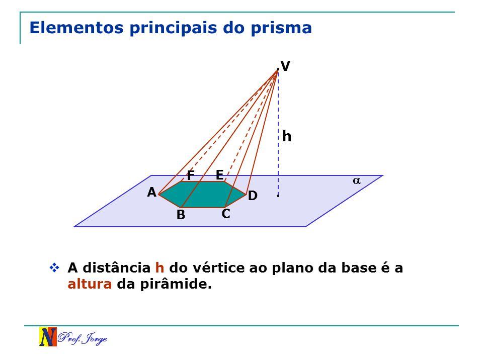 Prof. Jorge Elementos principais do prisma h A distância h do vértice ao plano da base é a altura da pirâmide. V A B C D E F