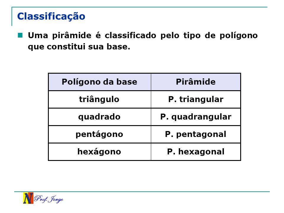 Prof. Jorge Classificação Uma pirâmide é classificado pelo tipo de polígono que constitui sua base. P. hexagonalhexágono P. pentagonalpentágono P. qua