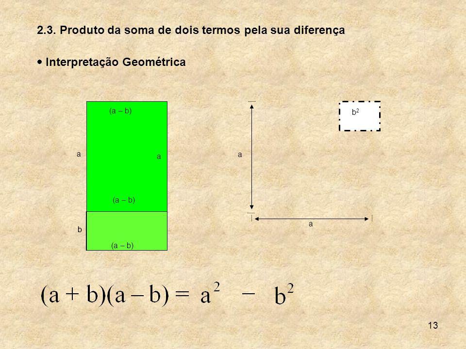 13 b b (a – b) 2.3. Produto da soma de dois termos pela sua diferença Interpretação Geométrica (a – b) a a b b a a b2b2 b b