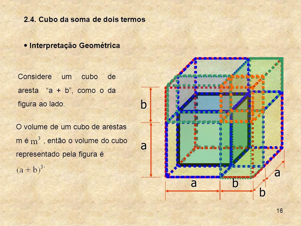 16 2.4. Cubo da soma de dois termos Interpretação Geométrica Considere um cubo de aresta a + b, como o da figura ao lado. a b ba a b O volume de um cu