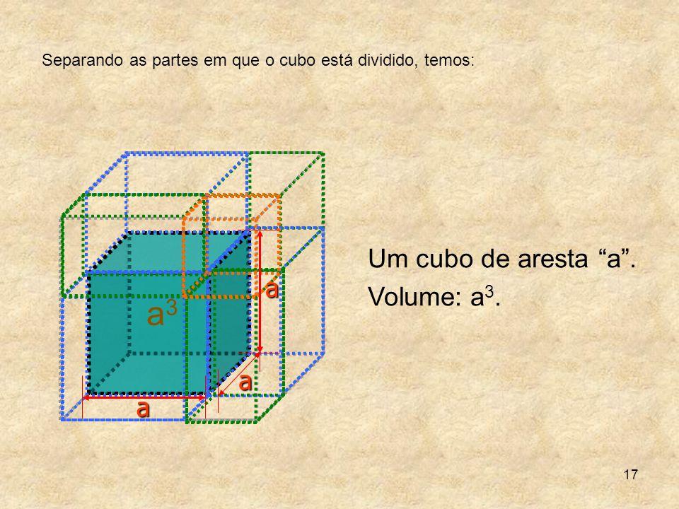 17 Separando as partes em que o cubo está dividido, temos: Um cubo de aresta a. Volume: a 3. a a a3a3 a