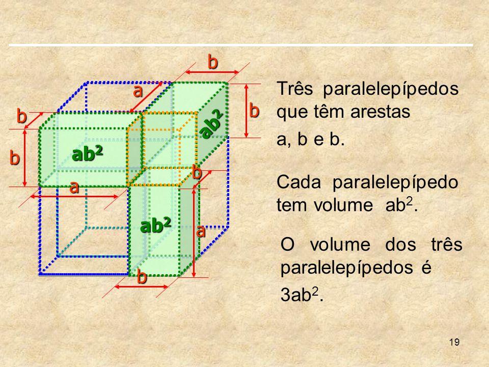 19 Três paralelepípedos que têm arestas a, b e b. ab 2 b b a b a a b b b Cada paralelepípedo tem volume ab 2. O volume dos três paralelepípedos é 3ab