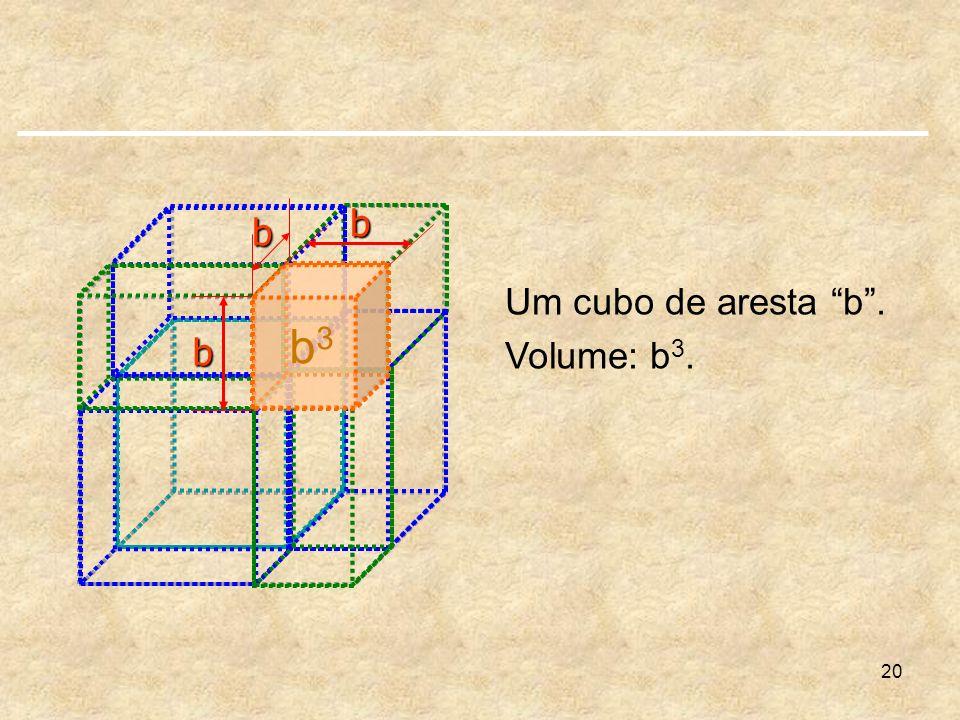 20 Um cubo de aresta b. Volume: b 3. b3b3 b b b