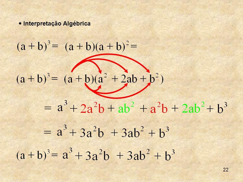 22 Interpretação Algébrica