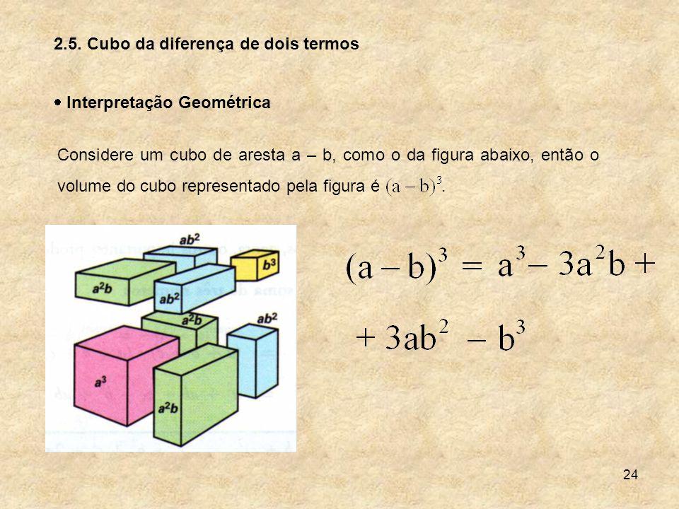 24 2.5. Cubo da diferença de dois termos Interpretação Geométrica Considere um cubo de aresta a – b, como o da figura abaixo, então o volume do cubo r