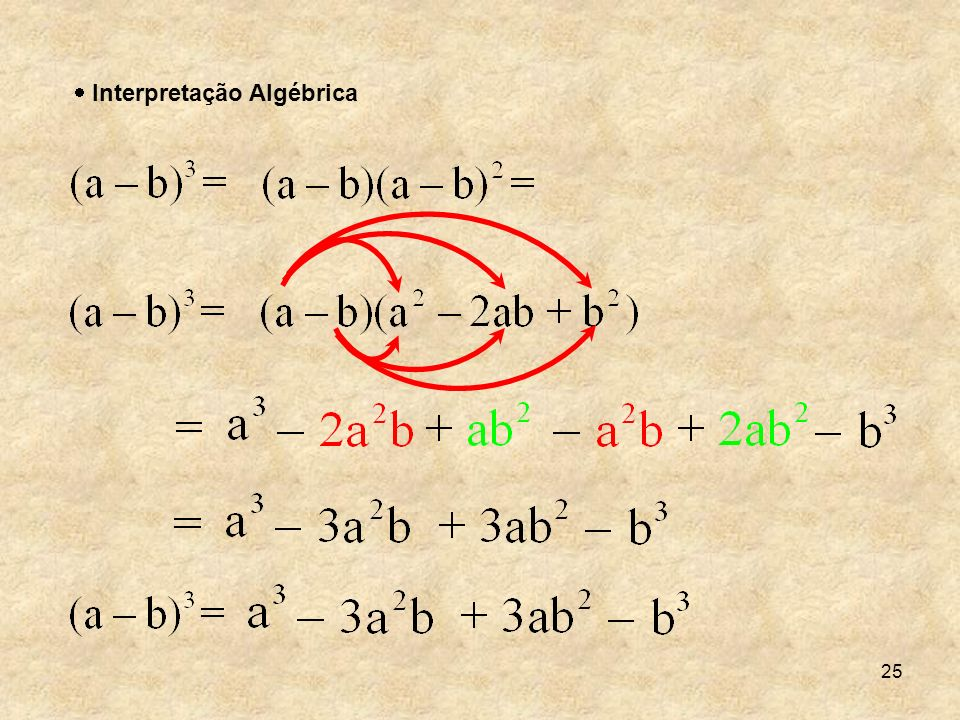 25 Interpretação Algébrica