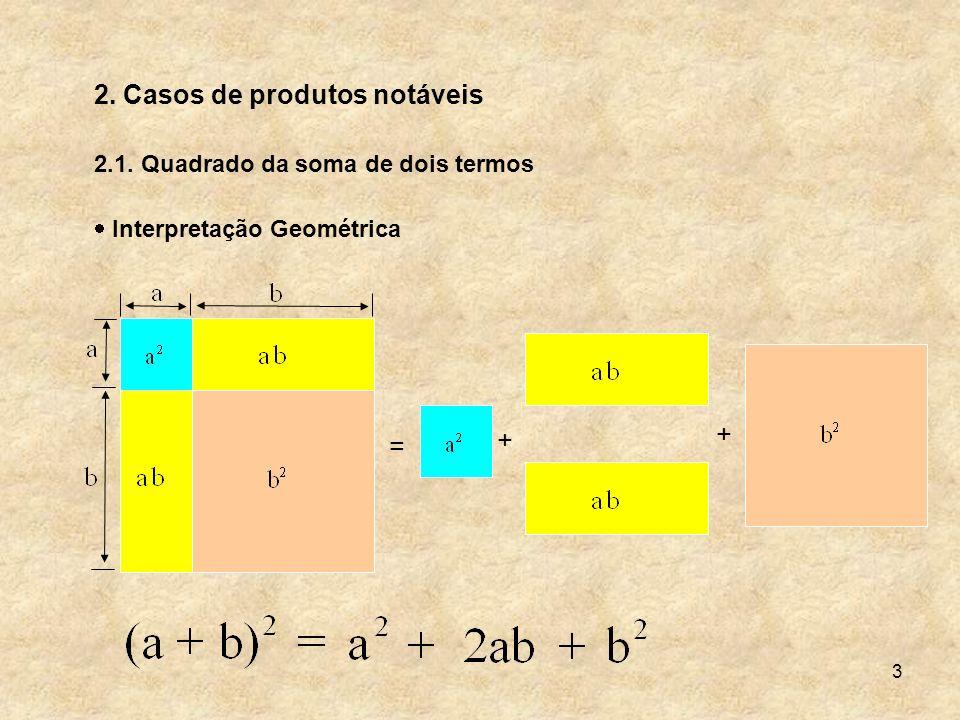 3 2. Casos de produtos notáveis 2.1. Quadrado da soma de dois termos Interpretação Geométrica = + +