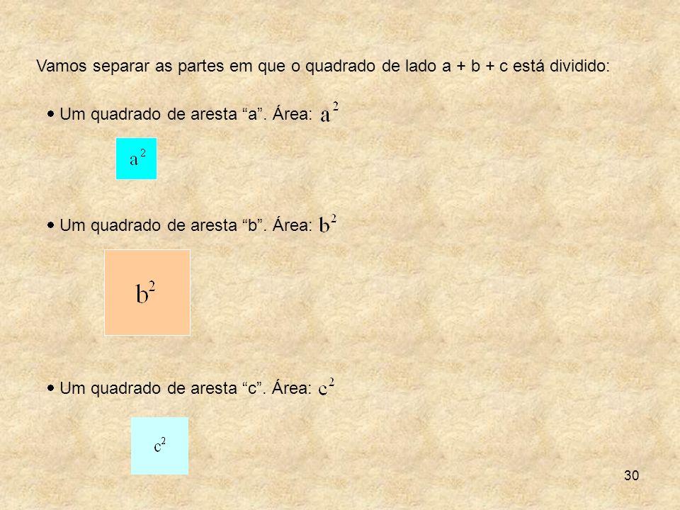 30 Vamos separar as partes em que o quadrado de lado a + b + c está dividido: Um quadrado de aresta a. Área: Um quadrado de aresta b. Área: Um quadrad