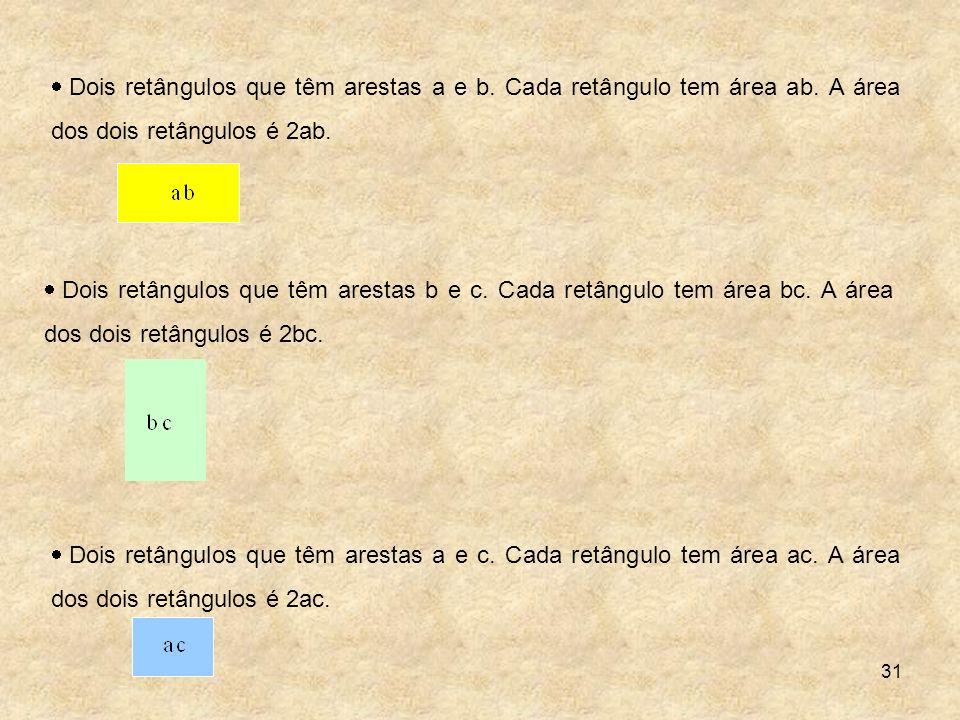 31 Dois retângulos que têm arestas a e b. Cada retângulo tem área ab. A área dos dois retângulos é 2ab. Dois retângulos que têm arestas a e c. Cada re