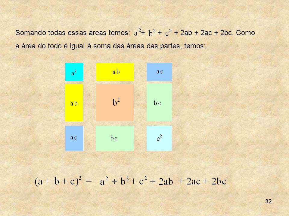 32 Somando todas essas áreas temos: + + + 2ab + 2ac + 2bc. Como a área do todo é igual à soma das áreas das partes, temos: