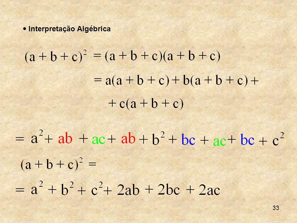 33 Interpretação Algébrica