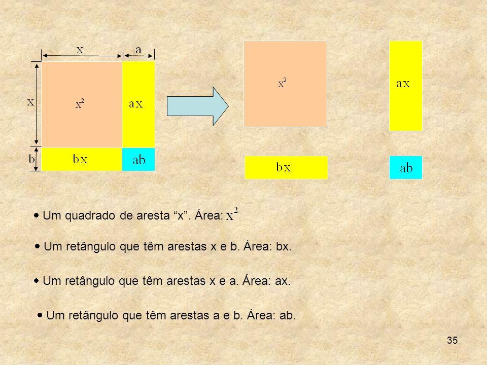35 Um retângulo que têm arestas x e b. Área: bx. Um retângulo que têm arestas x e a. Área: ax. Um retângulo que têm arestas a e b. Área: ab. Um quadra