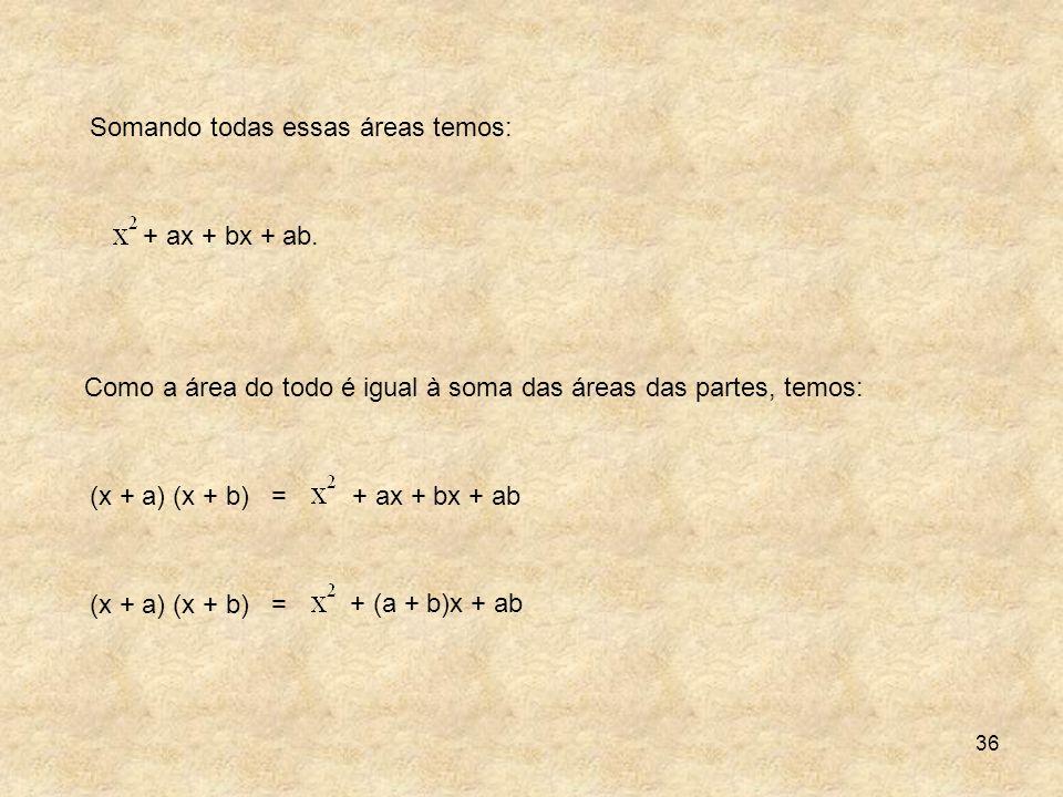 36 Como a área do todo é igual à soma das áreas das partes, temos: Somando todas essas áreas temos: (x + a) (x + b) = + ax + bx + ab.+ ax + bx + ab (x
