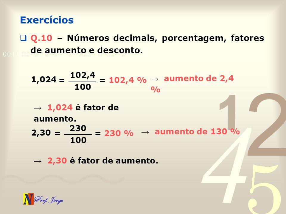 Prof. Jorge Q.10 – Números decimais, porcentagem, fatores de aumento e desconto. Exercícios 1,024 = 102,4 100 = 102,4 % 1,024 é fator de aumento. aume