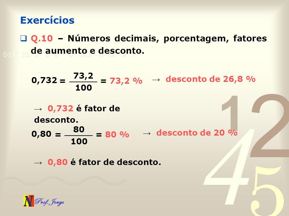 Prof. Jorge Q.10 – Números decimais, porcentagem, fatores de aumento e desconto. Exercícios 0,732 = 73,2 100 = 73,2 % 0,732 é fator de desconto. desco